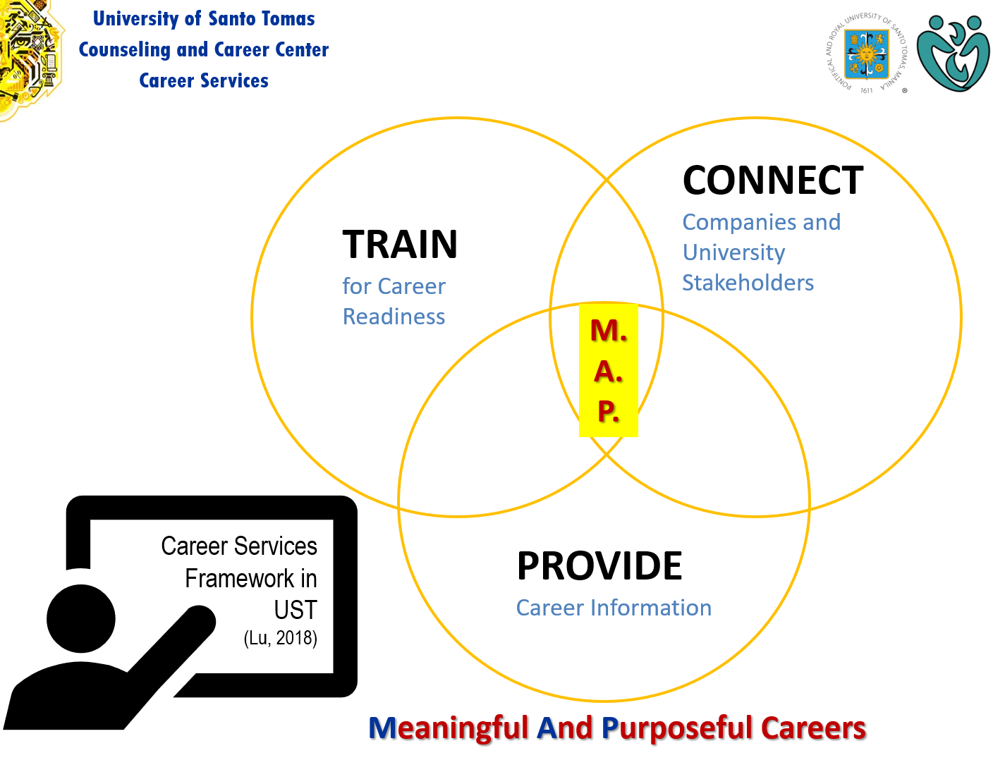 Asia Pacific Career Development ociation - Philippines on