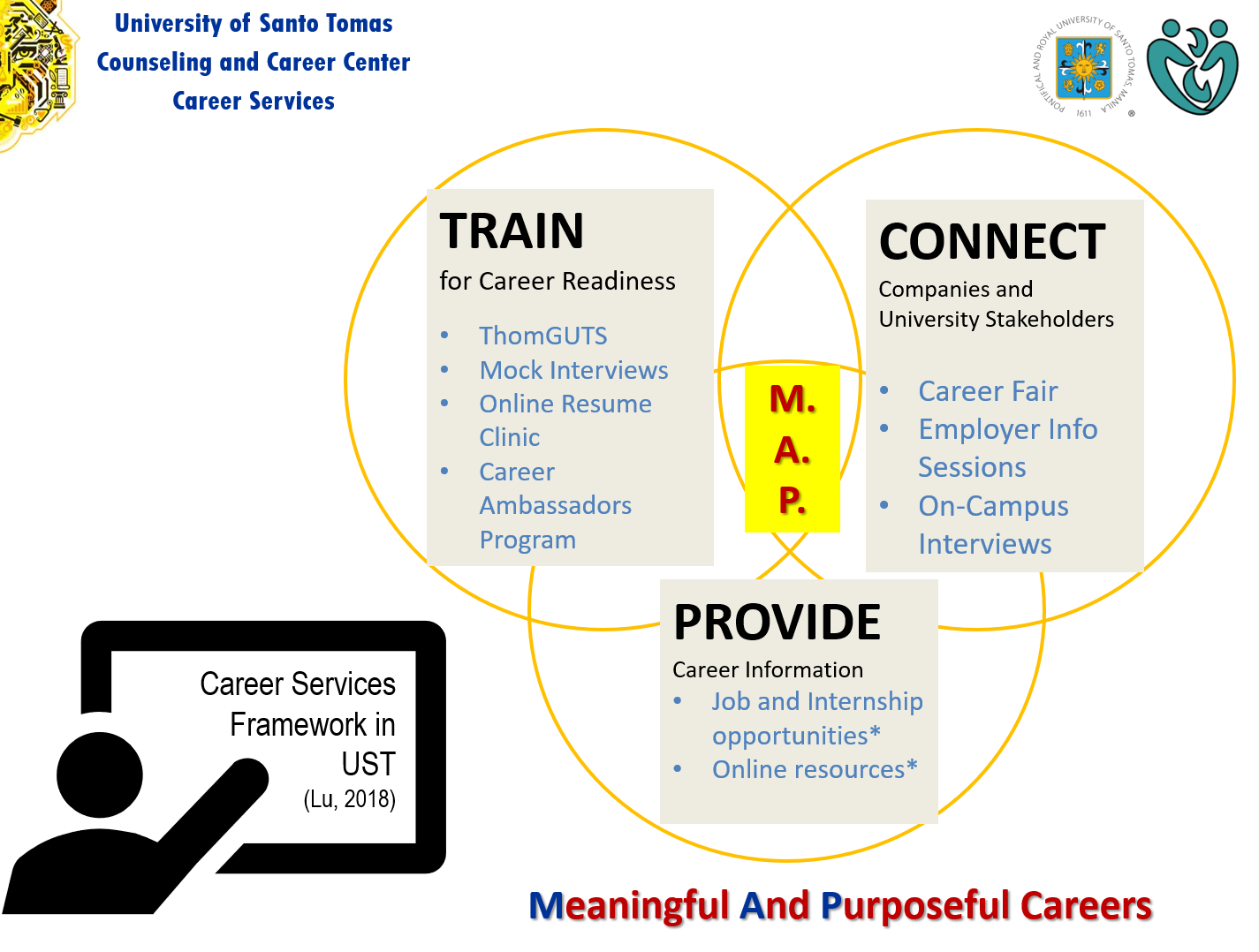 Asia Pacific Career Development Association - Philippines